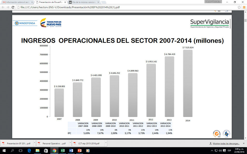 empresas-de-vigilancia-en-colombia